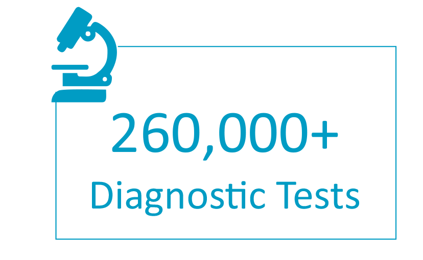 Diagnostic Tests Perform by Healthcube
